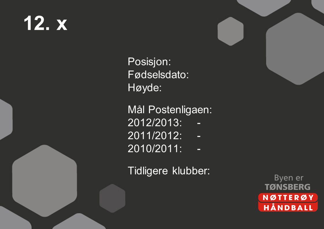 12. x Posisjon: Fødselsdato: Høyde: Mål Postenligaen: 2012/2013:- 2011/2012:- 2010/2011:- Tidligere klubber: