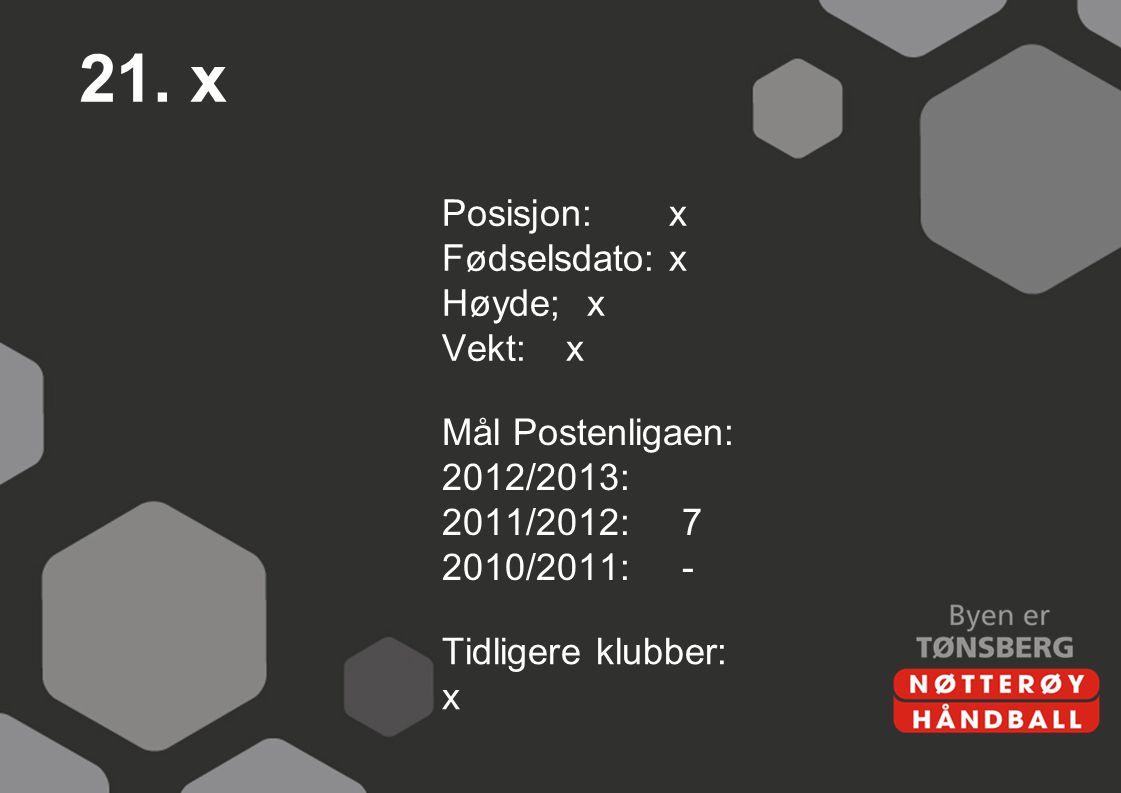 21. x Posisjon:x Fødselsdato:x Høyde;x Vekt:x Mål Postenligaen: 2012/2013: 2011/2012:7 2010/2011:- Tidligere klubber: x