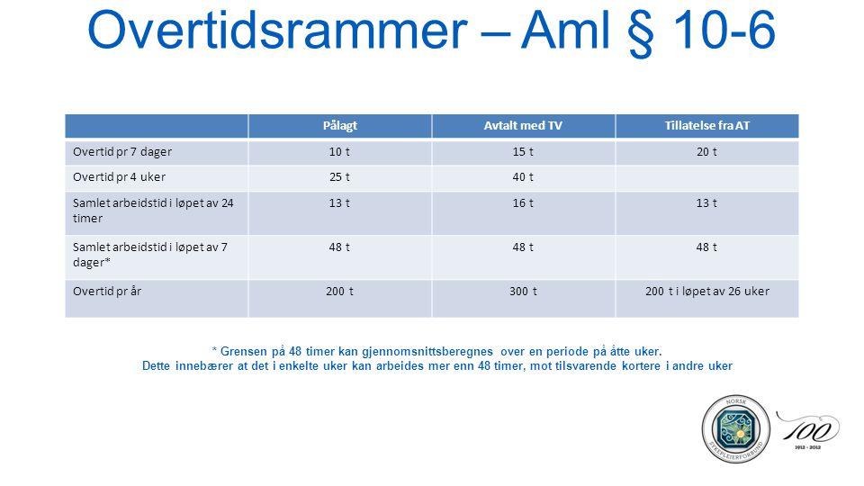 Overtidsrammer – Aml § 10-6 PålagtAvtalt med TVTillatelse fra AT Overtid pr 7 dager10 t15 t20 t Overtid pr 4 uker25 t40 t Samlet arbeidstid i løpet av