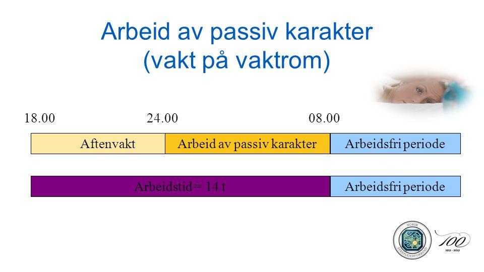 Arbeid av passiv karakter (vakt på vaktrom) AftenvaktArbeidsfri periodeArbeid av passiv karakter 18.0024.0008.00 Arbeidstid = 14 tArbeidsfri periode