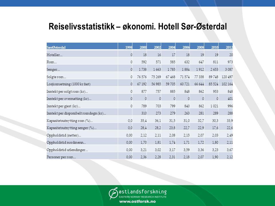 Reiselivsstatistikk – økonomi.