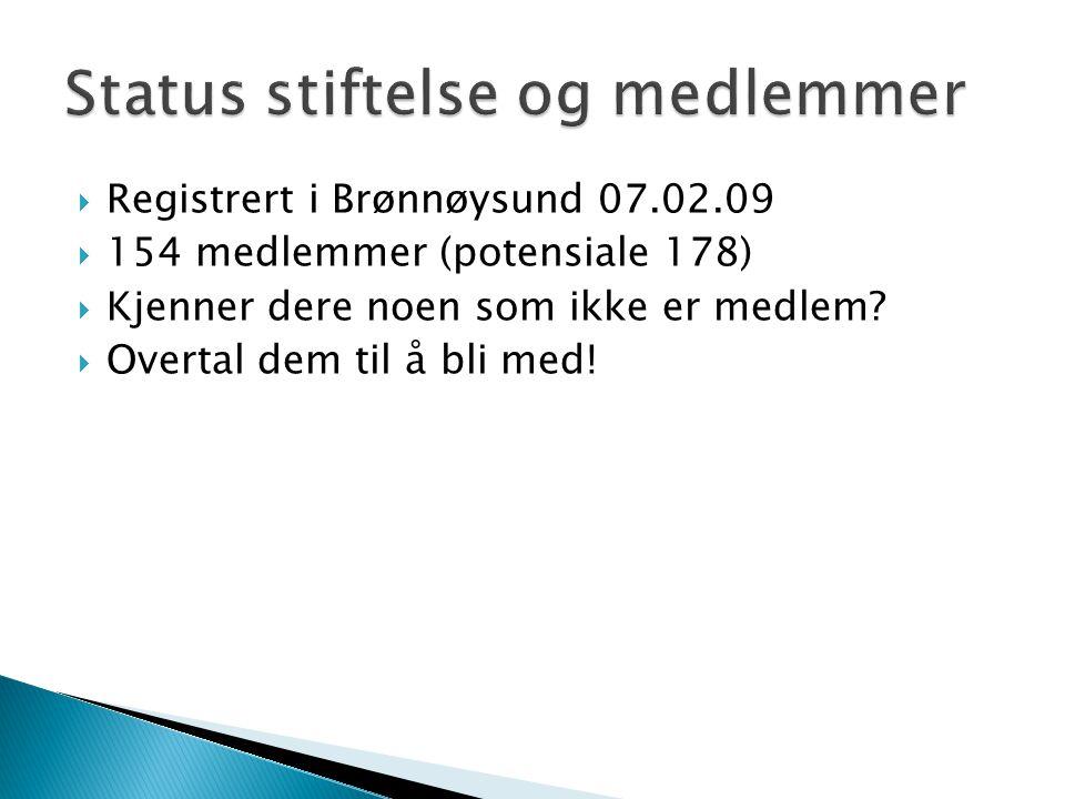  Registrert i Brønnøysund 07.02.09  154 medlemmer (potensiale 178)  Kjenner dere noen som ikke er medlem.