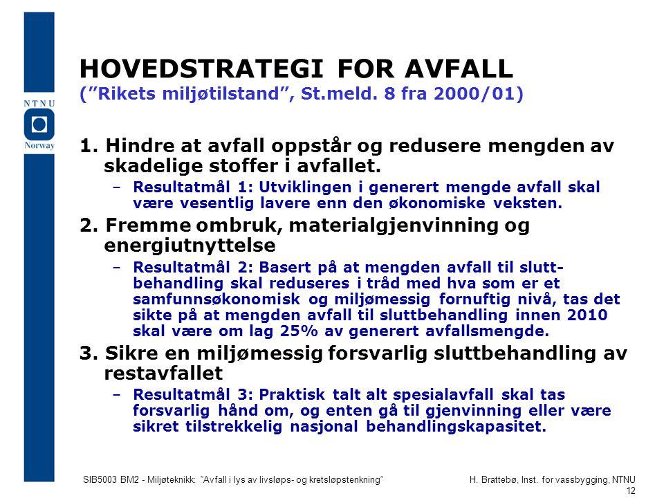 """SIB5003 BM2 - Miljøteknikk: """"Avfall i lys av livsløps- og kretsløpstenkning""""H. Brattebø, Inst. for vassbygging, NTNU 12 HOVEDSTRATEGI FOR AVFALL (""""Rik"""