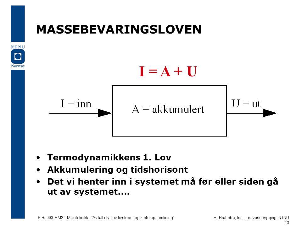 """SIB5003 BM2 - Miljøteknikk: """"Avfall i lys av livsløps- og kretsløpstenkning""""H. Brattebø, Inst. for vassbygging, NTNU 13 MASSEBEVARINGSLOVEN •Termodyna"""