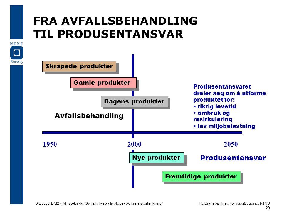 """SIB5003 BM2 - Miljøteknikk: """"Avfall i lys av livsløps- og kretsløpstenkning""""H. Brattebø, Inst. for vassbygging, NTNU 29 FRA AVFALLSBEHANDLING TIL PROD"""
