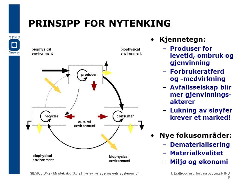 """SIB5003 BM2 - Miljøteknikk: """"Avfall i lys av livsløps- og kretsløpstenkning""""H. Brattebø, Inst. for vassbygging, NTNU 9 PRINSIPP FOR NYTENKING •Kjennet"""