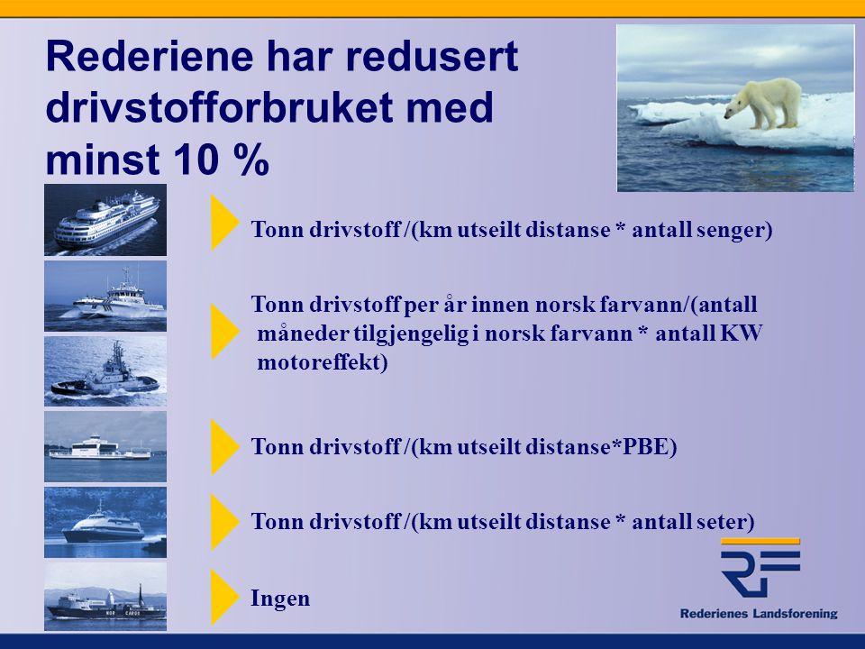 Rederiene har redusert drivstofforbruket med minst 10 % Tonn drivstoff /(km utseilt distanse*PBE) Tonn drivstoff /(km utseilt distanse * antall seter)