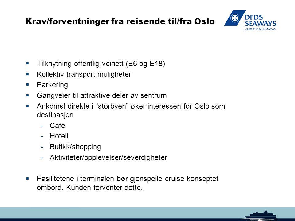 Krav/forventninger fra reisende til/fra Oslo  Tilknytning offentlig veinett (E6 og E18)  Kollektiv transport muligheter  Parkering  Gangveier til