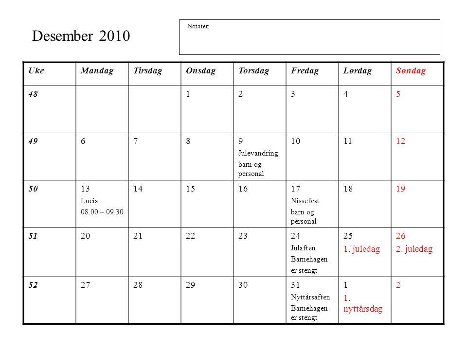 UkeMandagTirsdagOnsdagTorsdagFredagLørdagSøndag 4812345 496789 Julevandring barn og personal 101112 5013 Lucia 08.00 – 09.30 14151617 Nissefest barn o