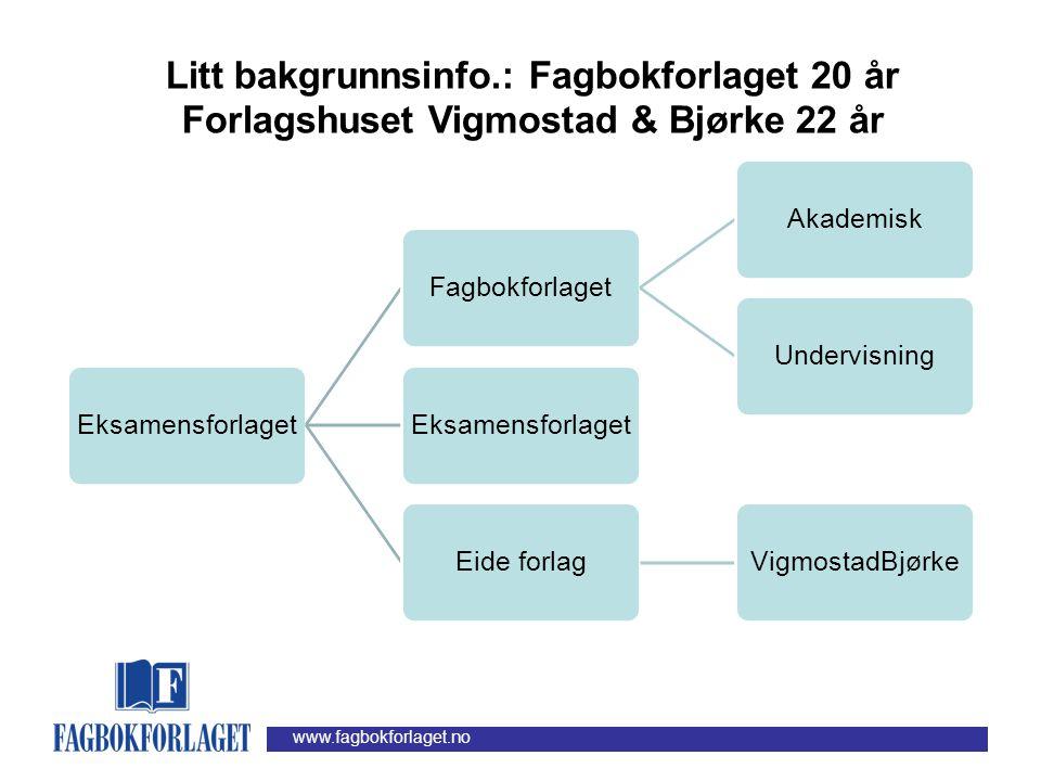 www.fagbokforlaget.no Og så helt til slutt … Gratis ebok: som ut arbeidsuken kan lastes ned fra http://fagbokforlaget.no/selvik http://fagbokforlaget.no/selvik