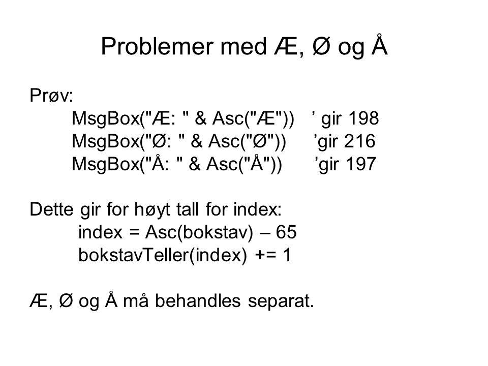 Problemer med Æ, Ø og Å Prøv: MsgBox(
