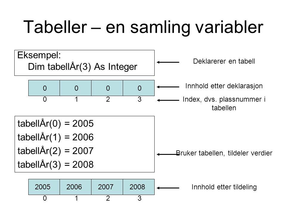Tabeller – en samling variabler Eksempel: Dim tabellÅr(3) As Integer tabellÅr(0) = 2005 tabellÅr(1) = 2006 tabellÅr(2) = 2007 tabellÅr(3) = 2008 20052