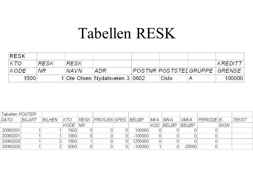 Tabellen RESK