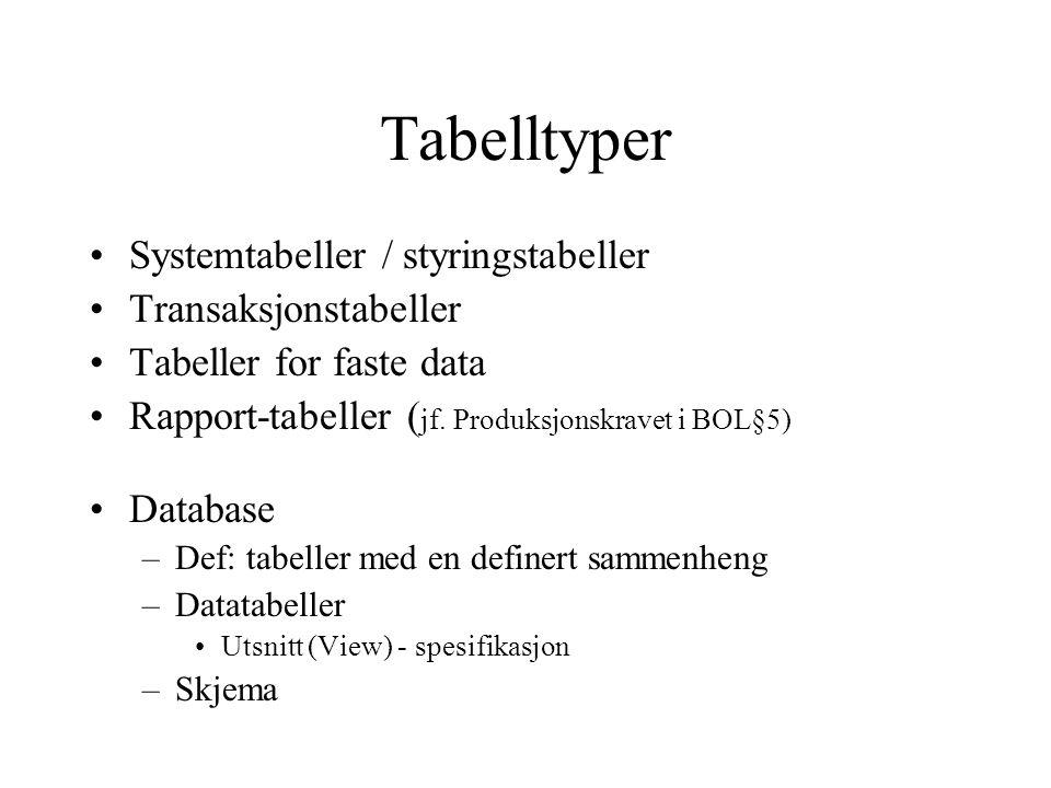 Tabelltyper •Systemtabeller / styringstabeller •Transaksjonstabeller •Tabeller for faste data •Rapport-tabeller ( jf.