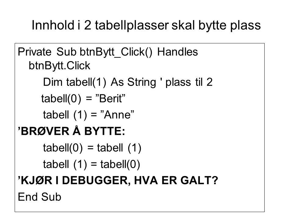 Innhold i 2 tabellplasser skal bytte plass Private Sub btnBytt_Click() Handles btnBytt.Click Dim tabell(1) As String plass til 2 tabell(0) = Berit tabell (1) = Anne 'BRØVER Å BYTTE: tabell(0) = tabell (1) tabell (1) = tabell(0) 'KJØR I DEBUGGER, HVA ER GALT.