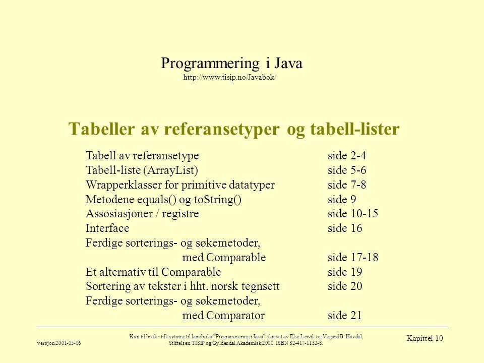 Programmering i Java http://www.tisip.no/Javabok/ versjon 2001-05-16 Kun til bruk i tilknytning til læreboka Programmering i Java skrevet av Else Lervik og Vegard B.