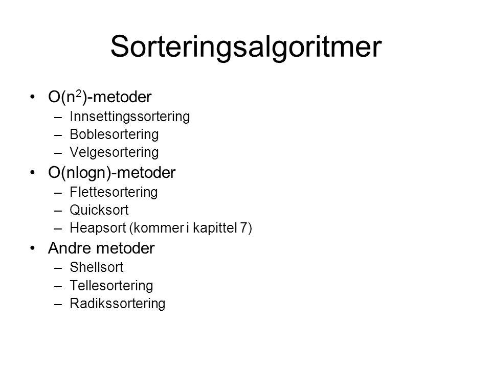 Sorteringsalgoritmer •O(n 2 )-metoder –Innsettingssortering –Boblesortering –Velgesortering •O(nlogn)-metoder –Flettesortering –Quicksort –Heapsort (k