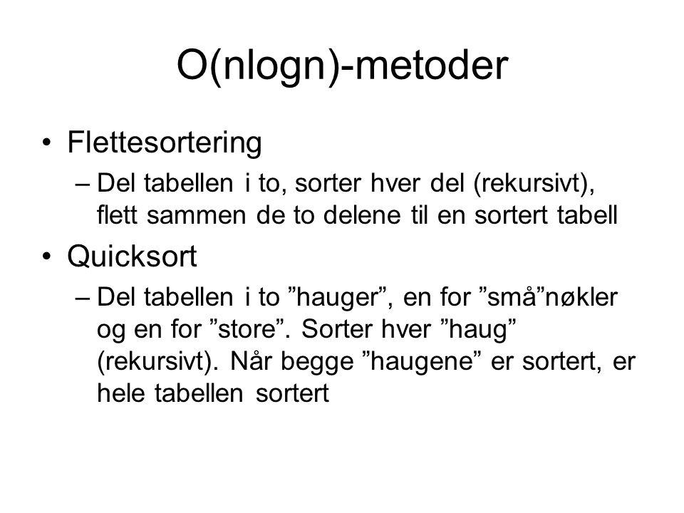 O(nlogn)-metoder •Flettesortering –Del tabellen i to, sorter hver del (rekursivt), flett sammen de to delene til en sortert tabell •Quicksort –Del tab