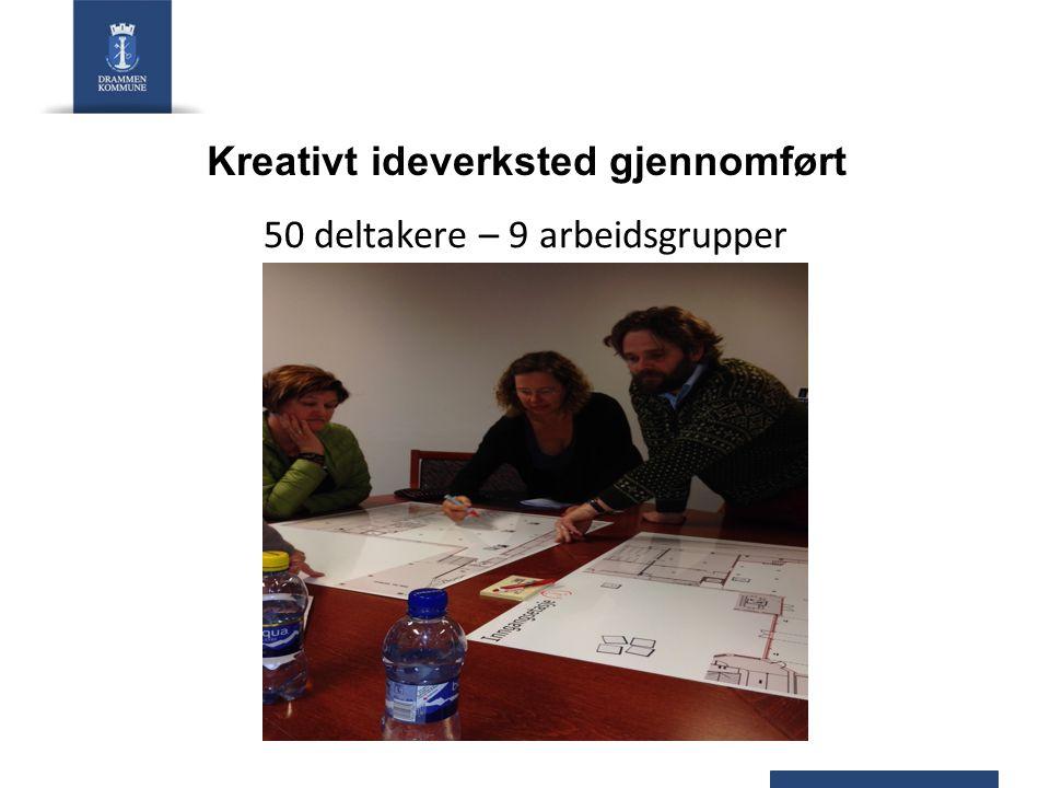 Kreativt ideverksted gjennomført 50 deltakere – 9 arbeidsgrupper