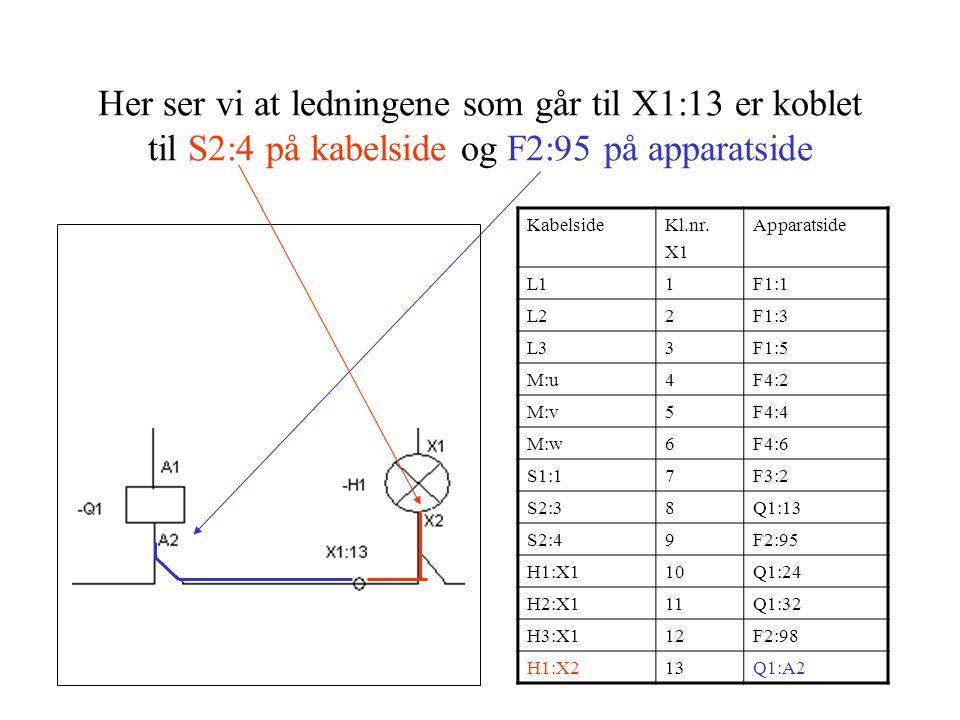 Her ser vi at ledningene som går til X1:13 er koblet til S2:4 på kabelside og F2:95 på apparatside KabelsideKl.nr. X1 Apparatside L11F1:1 L22F1:3 L33F