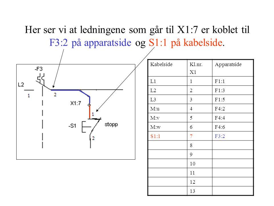 Her ser vi at ledningene som går til X1:7 er koblet til F3:2 på apparatside og S1:1 på kabelside. KabelsideKl.nr. X1 Apparatside L11F1:1 L22F1:3 L33F1