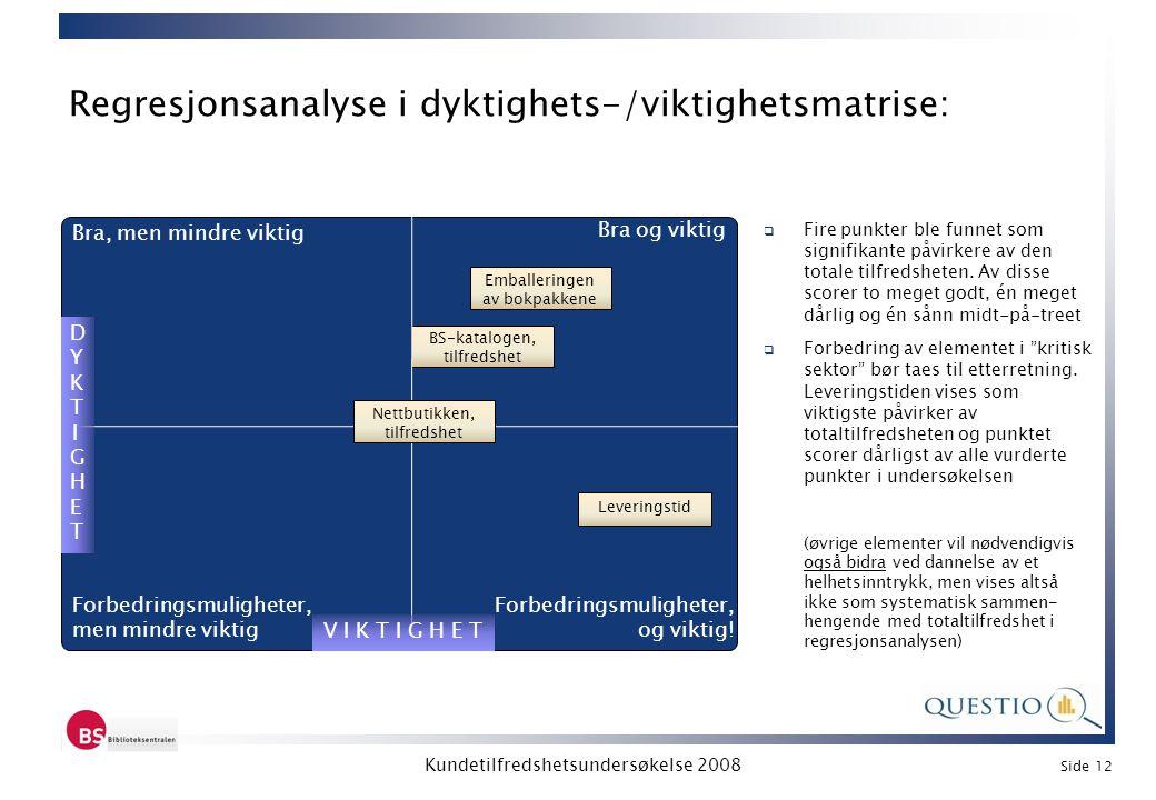 Kundetilfredshetsundersøkelse 2008 Side 12 Regresjonsanalyse i dyktighets-/viktighetsmatrise:  Fire punkter ble funnet som signifikante påvirkere av den totale tilfredsheten.