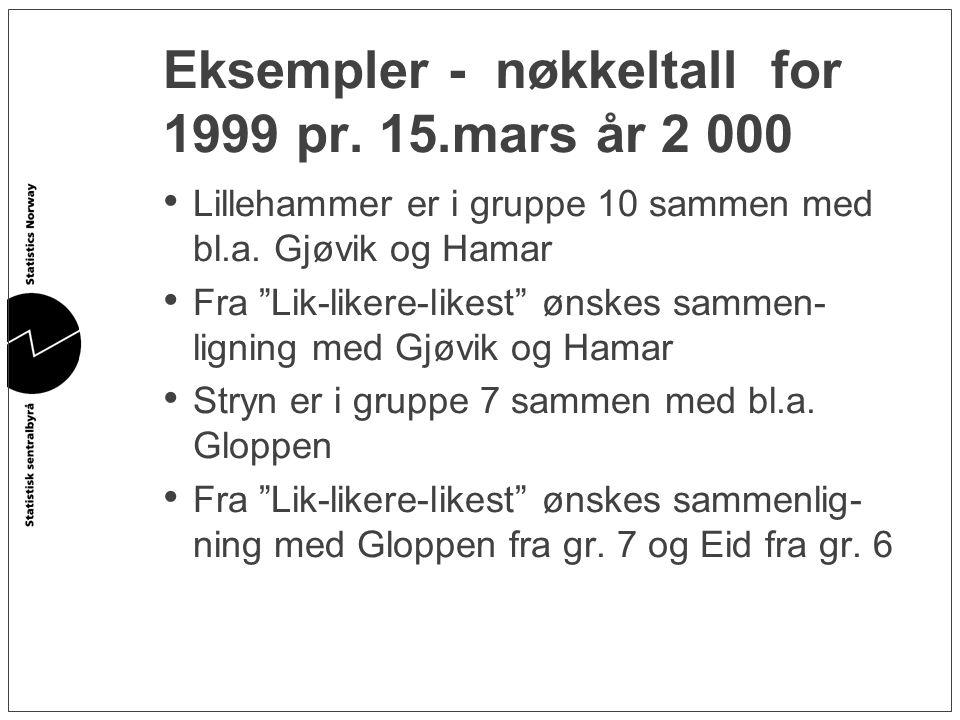 """Eksempler - nøkkeltall for 1999 pr. 15.mars år 2 000 • Lillehammer er i gruppe 10 sammen med bl.a. Gjøvik og Hamar • Fra """"Lik-likere-likest"""" ønskes sa"""