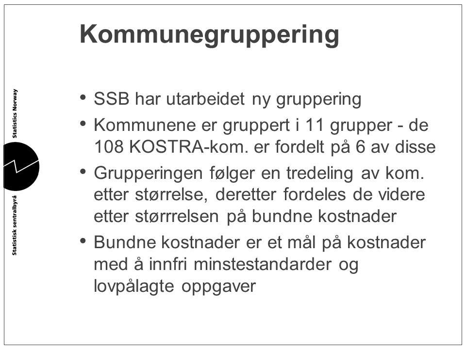 Kommunegruppering • SSB har utarbeidet ny gruppering • Kommunene er gruppert i 11 grupper - de 108 KOSTRA-kom. er fordelt på 6 av disse • Grupperingen