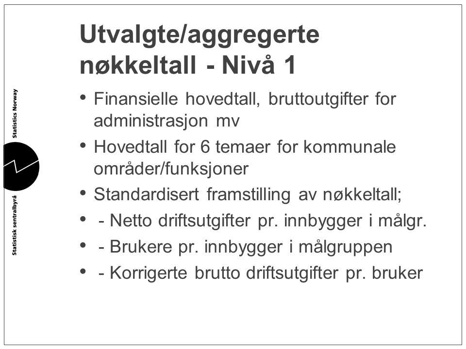 Nøkkeltall Pleie og omsorg - Mellomstore kommuner Stryn Gloppen Eid Gj.sn.