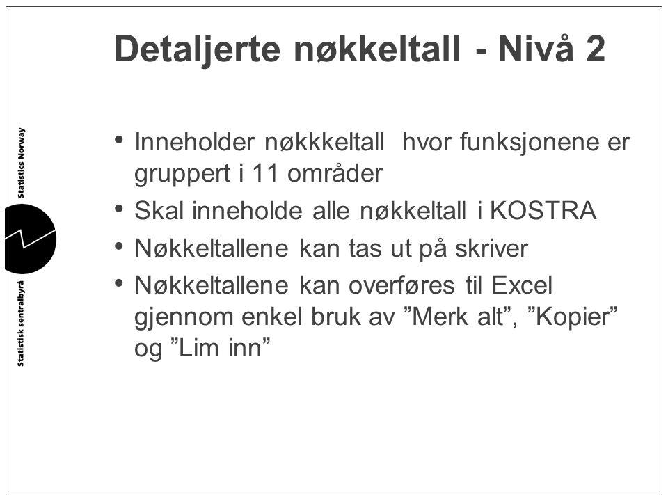 Nøkkeltall Barnehager - Store byer Lilleh.Gjøvik Hamar Gj.sn.