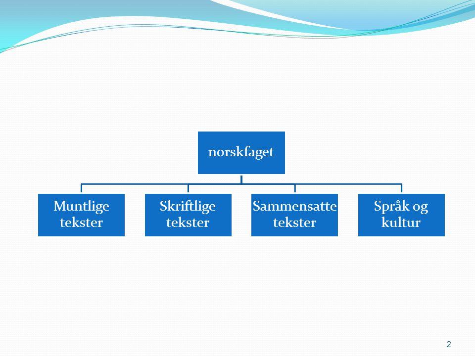 norskfaget Muntlige tekster Skriftlige tekster Sammensatte tekster Språk og kultur 2