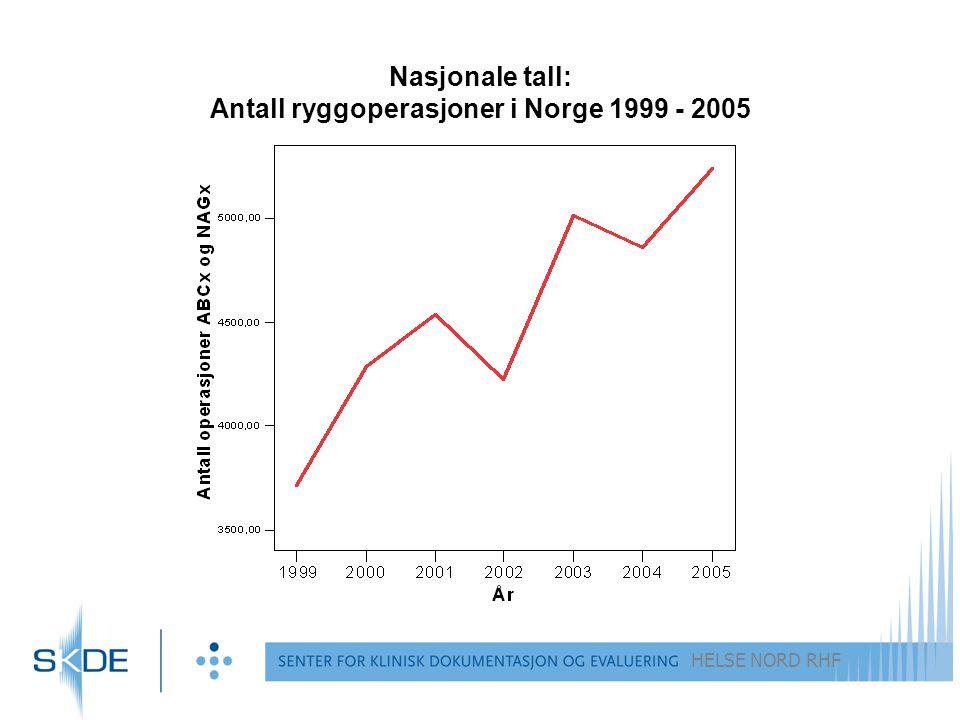 HELSE NORD RHF Nasjonale tall: Antall ryggoperasjoner i Norge 1999 - 2005