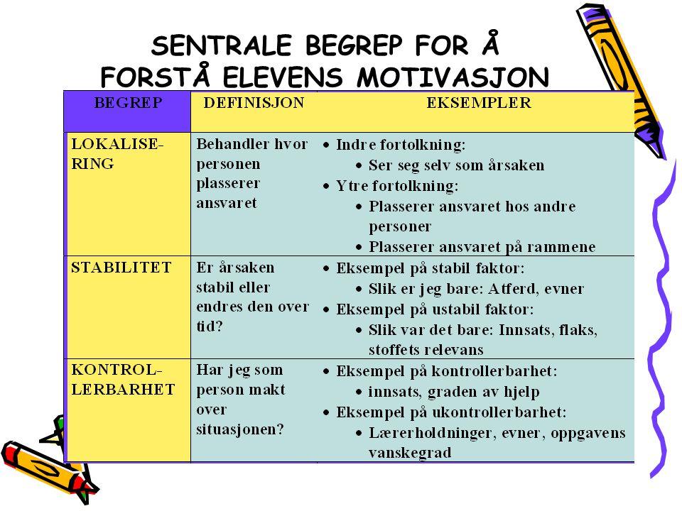 SENTRALE BEGREP FOR Å FORSTÅ ELEVENS MOTIVASJON