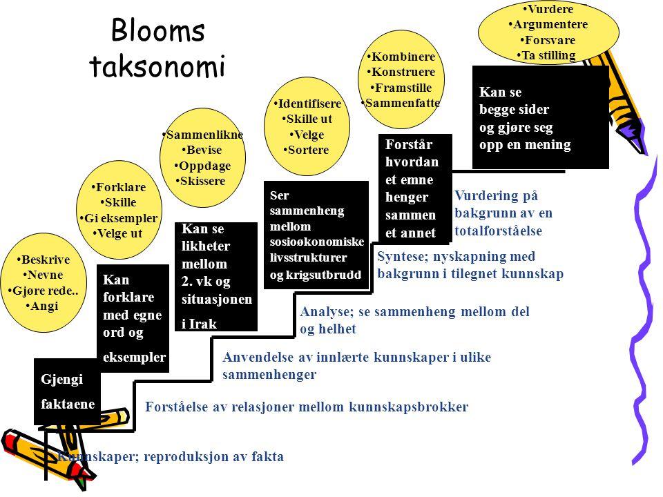Blooms taksonomi Kunnskaper; reproduksjon av fakta Forståelse av relasjoner mellom kunnskapsbrokker Anvendelse av innlærte kunnskaper i ulike sammenhe