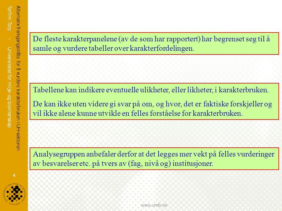 Torfinn Torp - Universitetet for miljø- og biovitenskap www.umb.no Alternativ framgangsmåte for å vurdere karakterbruken i UH-sektoren 4 De fleste kar