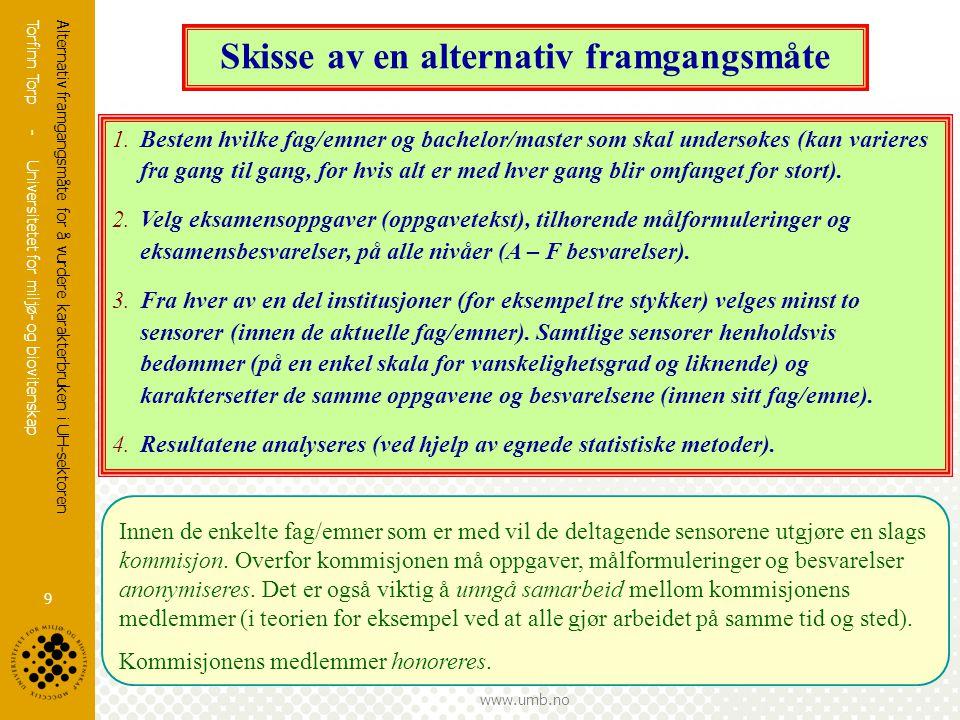 Torfinn Torp - Universitetet for miljø- og biovitenskap www.umb.no Alternativ framgangsmåte for å vurdere karakterbruken i UH-sektoren 9 Skisse av en