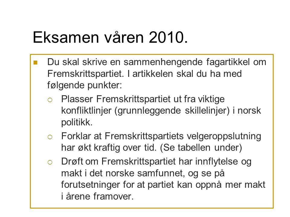 Eksamen våren 2010.  Du skal skrive en sammenhengende fagartikkel om Fremskrittspartiet. I artikkelen skal du ha med følgende punkter:  Plasser Frem