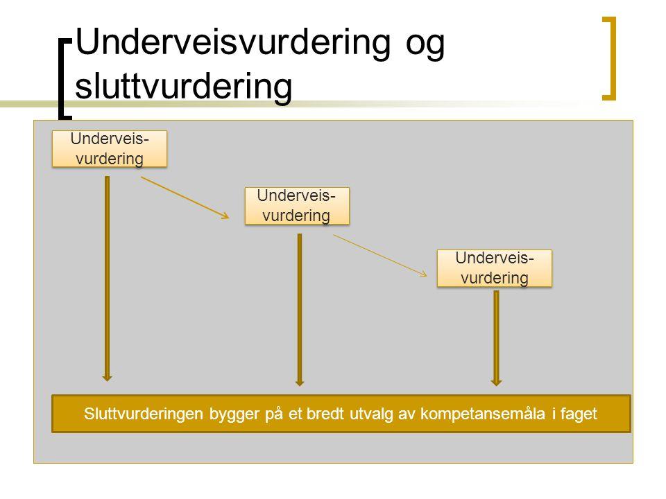 Underveisvurdering og sluttvurdering Underveis- vurdering Underveis- vurdering Underveis- vurdering Sluttvurderingen bygger på et bredt utvalg av komp