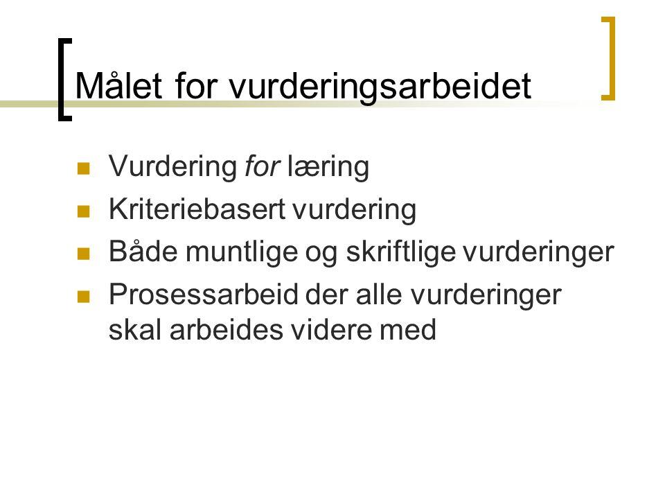 Kompetansemål som blir prøvd til eksamen våren 2010.