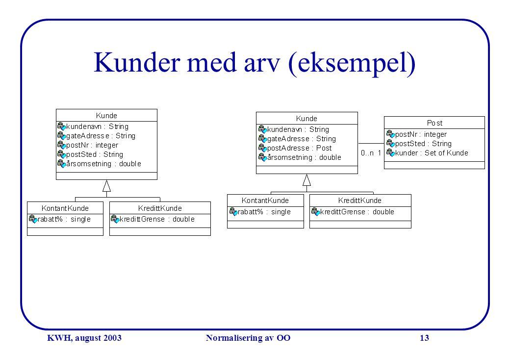 KWH, august 2003Normalisering av OO13 Kunder med arv (eksempel)