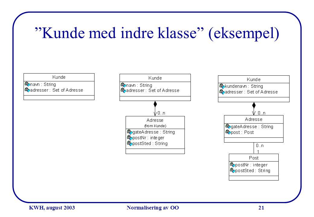 """KWH, august 2003Normalisering av OO21 """"Kunde med indre klasse"""" (eksempel)"""