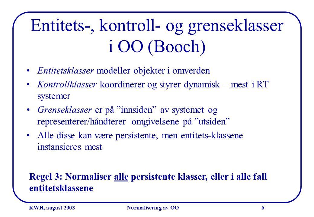 KWH, august 2003Normalisering av OO6 Entitets-, kontroll- og grenseklasser i OO (Booch) •Entitetsklasser modeller objekter i omverden •Kontrollklasser