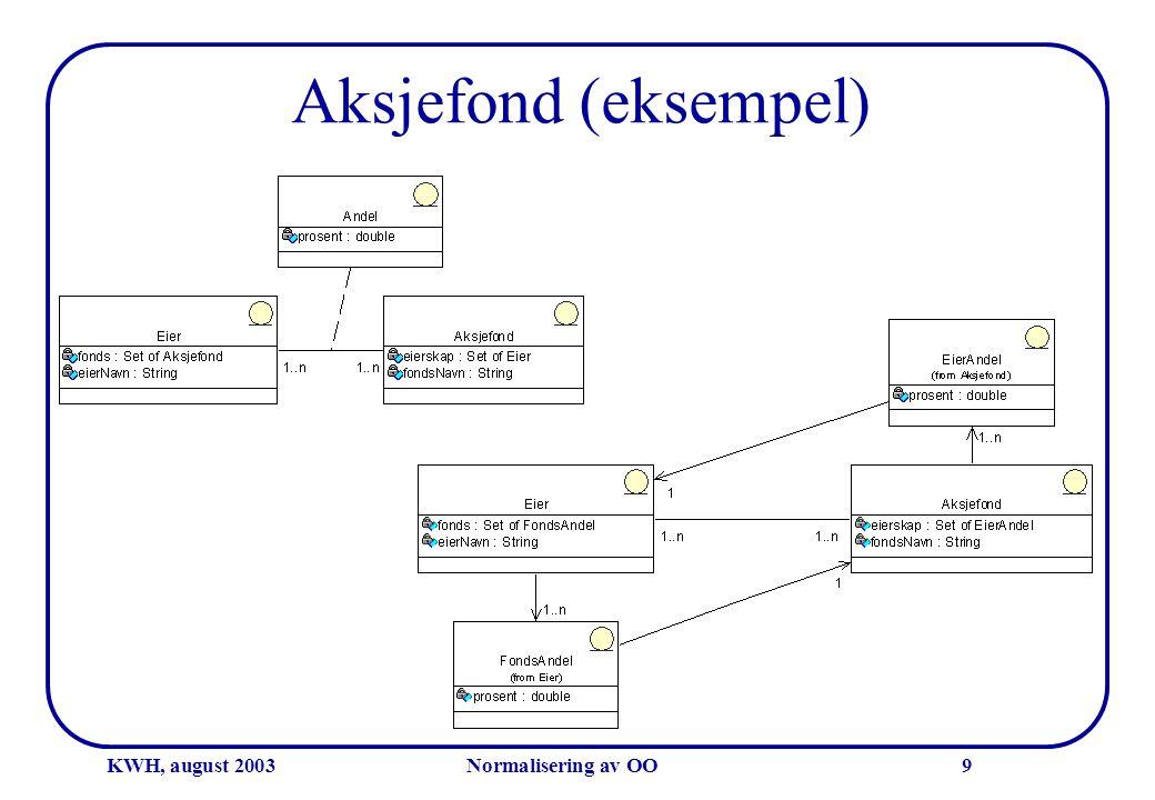 KWH, august 2003Normalisering av OO9 Aksjefond (eksempel)