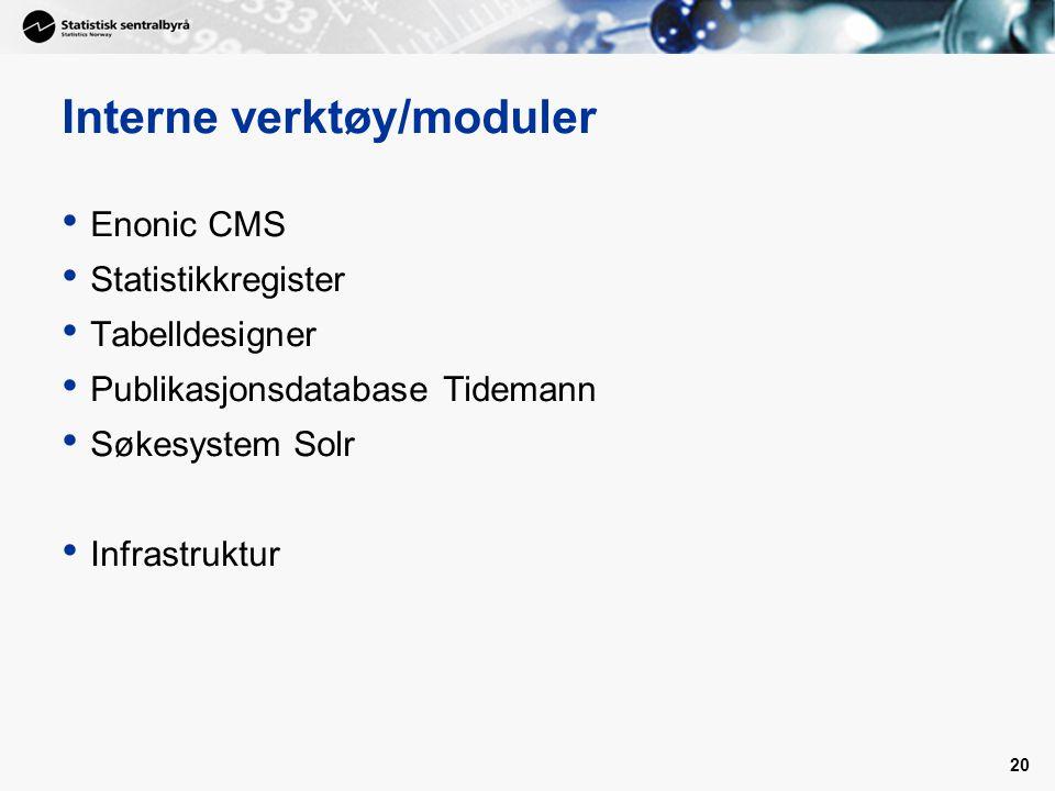 20 Interne verktøy/moduler • Enonic CMS • Statistikkregister • Tabelldesigner • Publikasjonsdatabase Tidemann • Søkesystem Solr • Infrastruktur