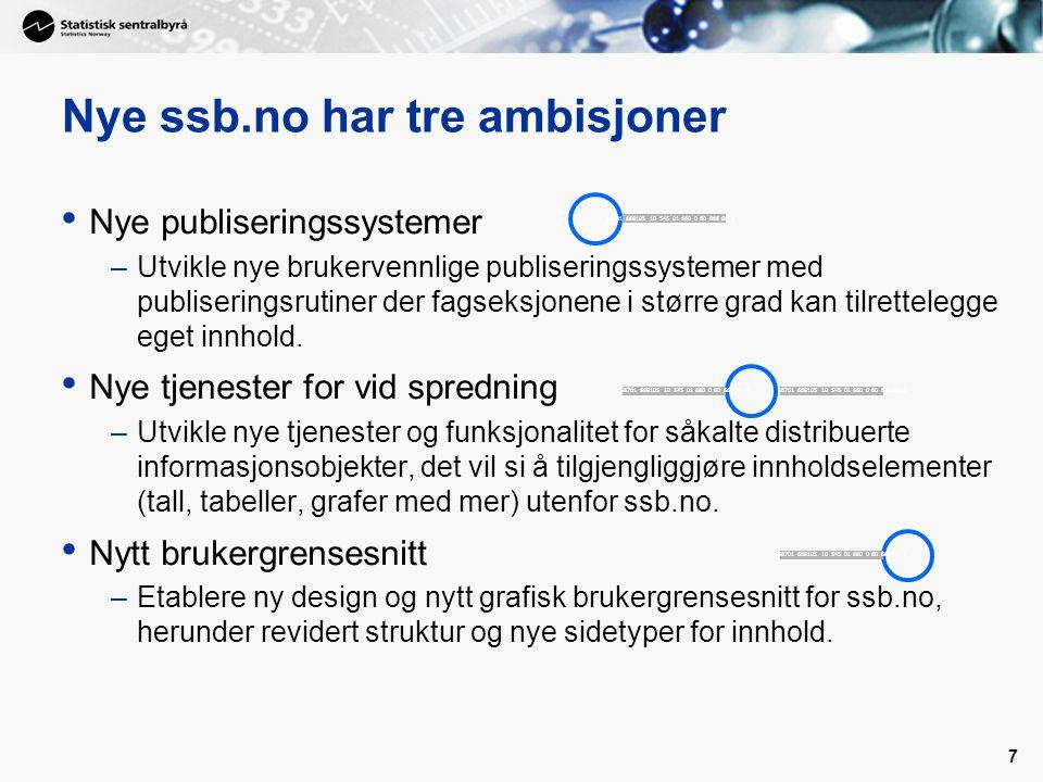 7 Nye ssb.no har tre ambisjoner • Nye publiseringssystemer –Utvikle nye brukervennlige publiseringssystemer med publiseringsrutiner der fagseksjonene i større grad kan tilrettelegge eget innhold.