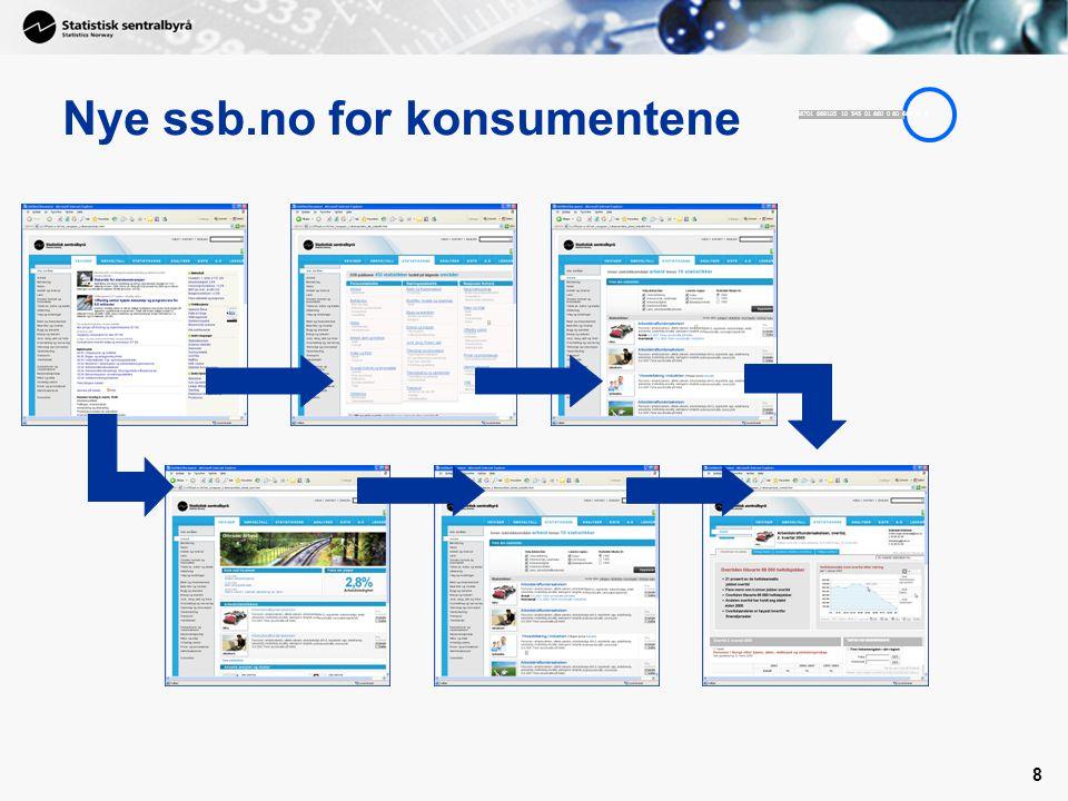 8 Nye ssb.no for konsumentene 56701 668105 10 545 01 660 0 60 666 80 6