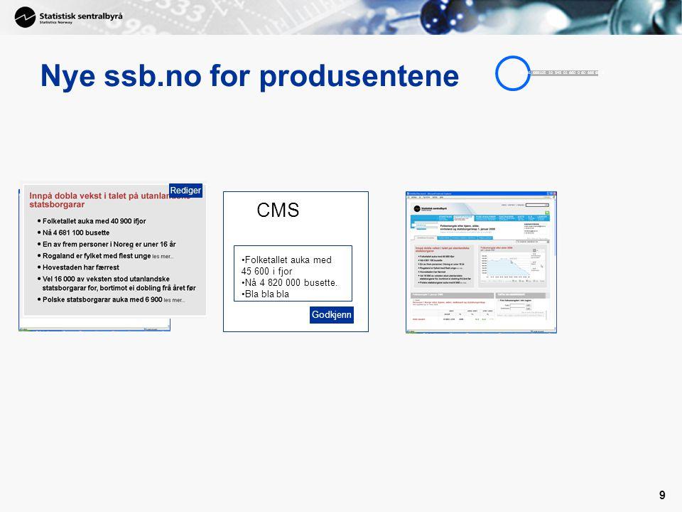 9 Nye ssb.no for produsentene 56701 668105 10 545 01 660 0 60 666 80 6 •Folketallet auka med 45 600 i fjor •Nå 4 820 000 busette.