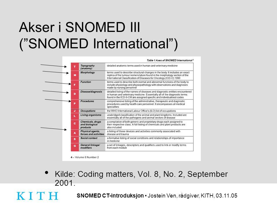 "SNOMED CT-introduksjon • Jostein Ven, rådgiver, KITH, 03.11.05 Akser i SNOMED III (""SNOMED International"") • Kilde: Coding matters, Vol. 8, No. 2, Sep"