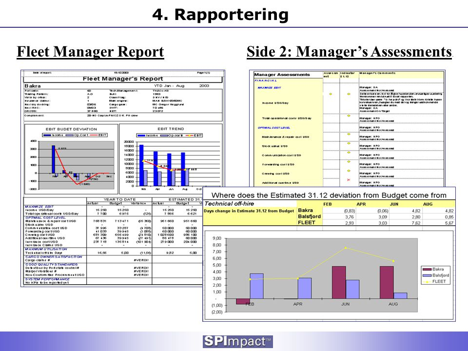 4. Rapportering Fleet Manager ReportSide 2: Manager's Assessments.
