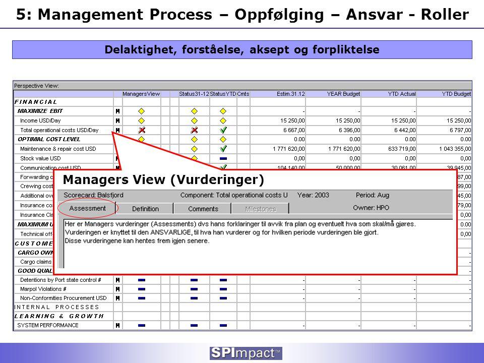 5: Management Process – Oppfølging – Ansvar - Roller Managers View (Vurderinger) Delaktighet, forståelse, aksept og forpliktelse